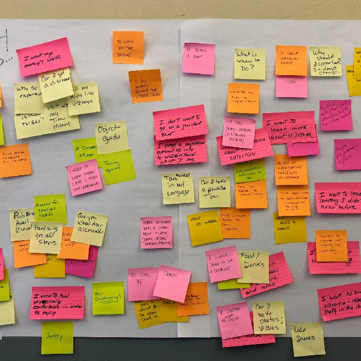 Board with various sticky notes