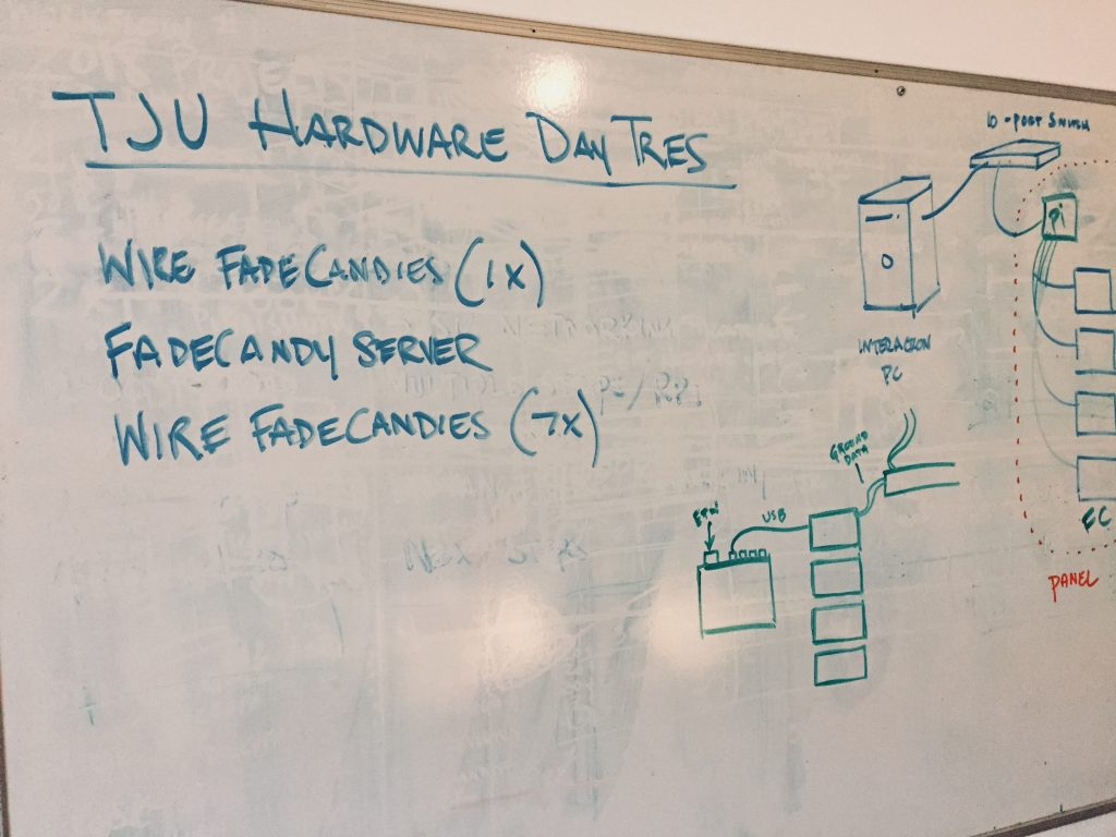 White board depicting prototyping instuctions